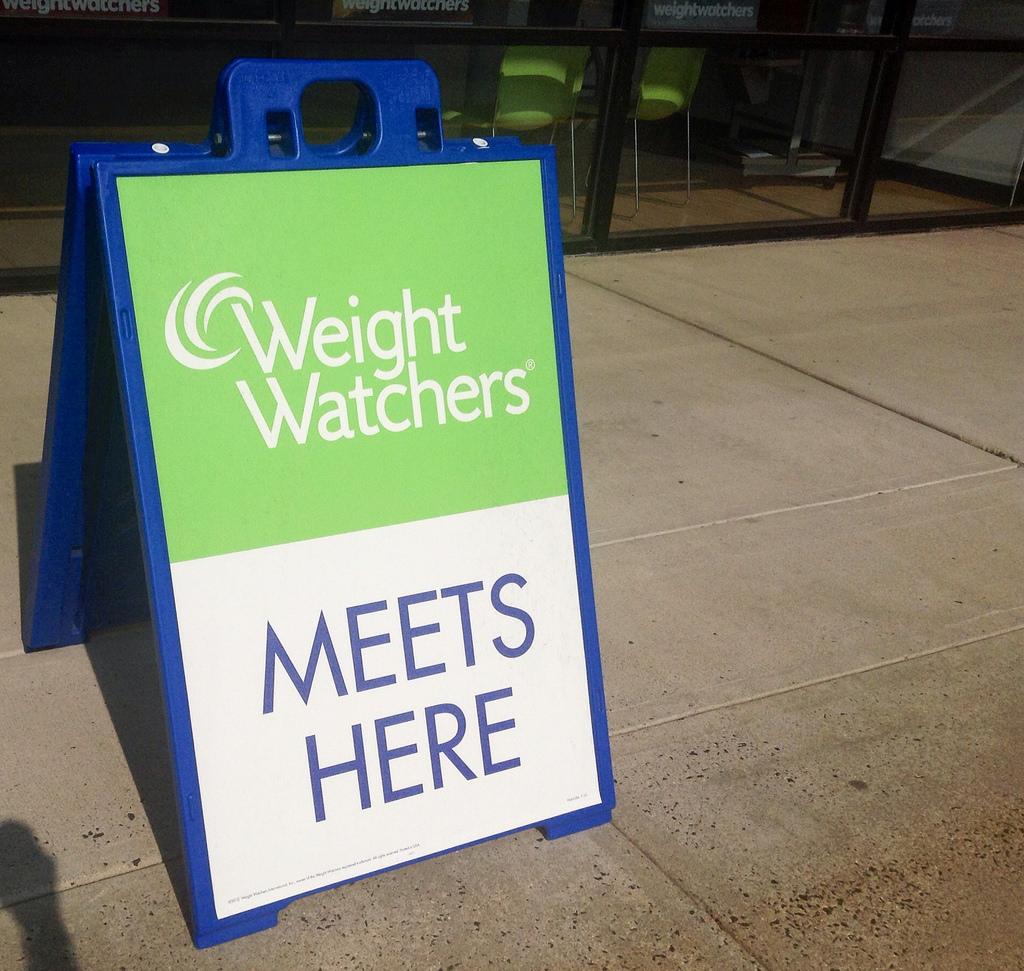 Weight Watchers Stock Analysis