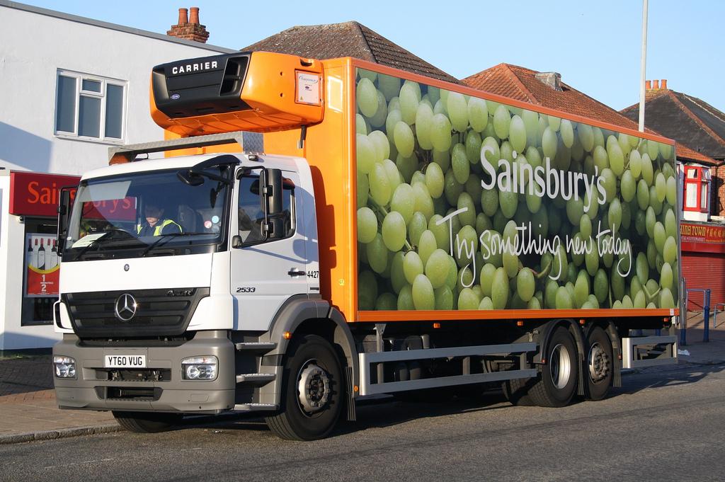 Sainbury's Share Price Forecast