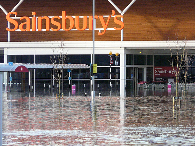 Sainbury's Share Price